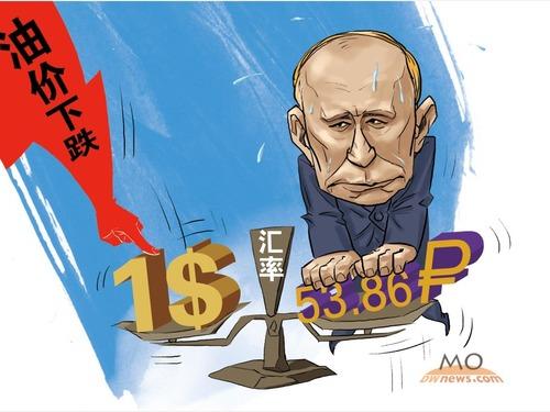 """中俄""""联手"""" 原油市场要变天了?"""